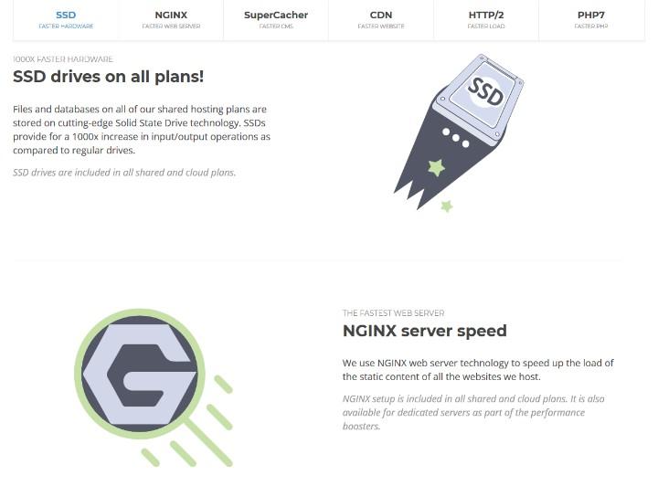 SiteGround web hosting speed