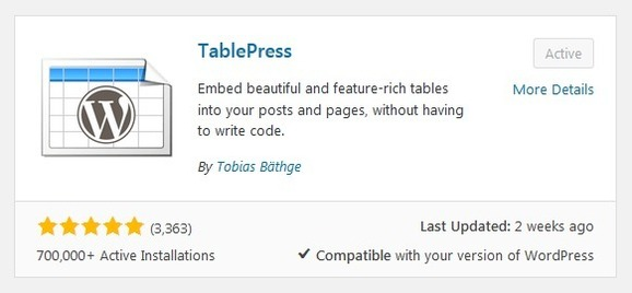 Plugin TablePress